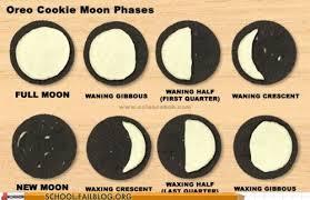 tph oreo moon