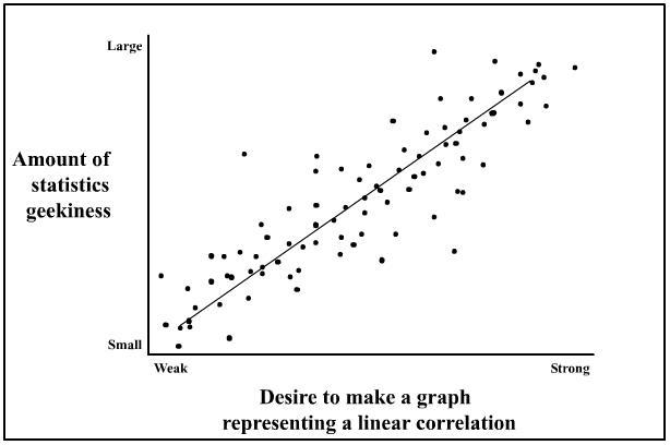tph statistical geekiness