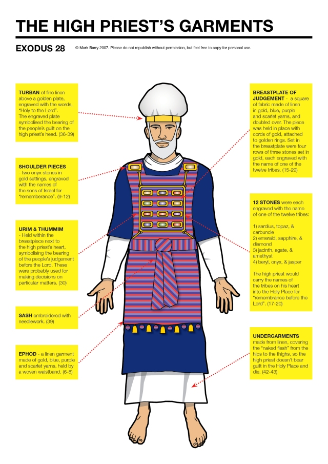 tph highpriest garments