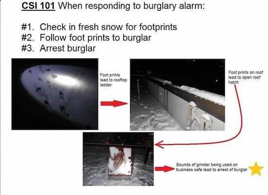 tph-burglary
