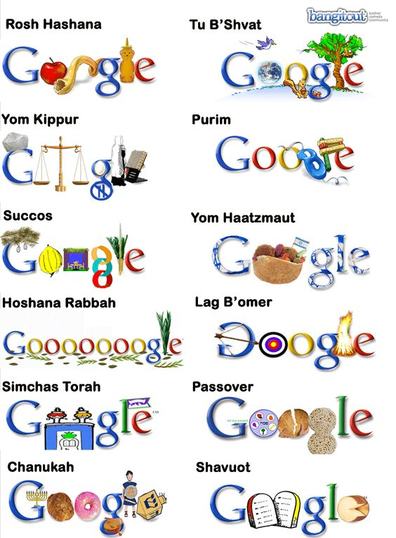 tph jewish holiday google logos