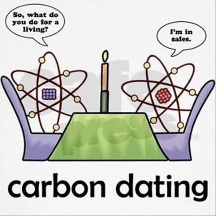tph carbon dating