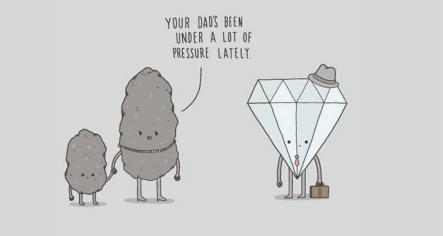 tph diamond pressure