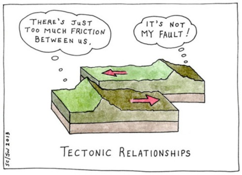 tph tectonic relationships