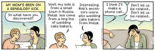 tph plotsk